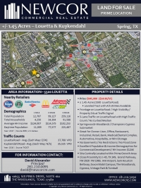 +/- 1.45 Acres Prime Location Land
